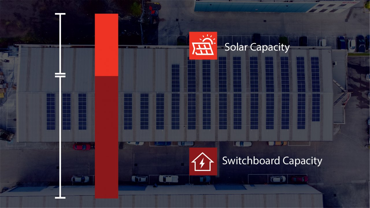 How solar power increases electrical capacity